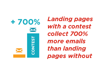 700% more emails with contests